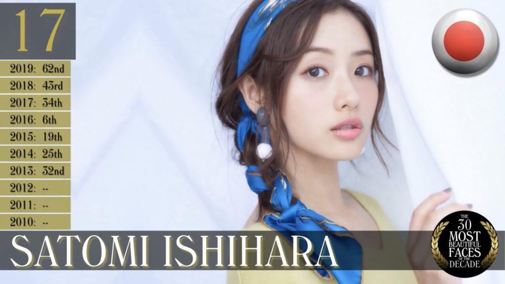 世界で最も美しい顔2020日本人